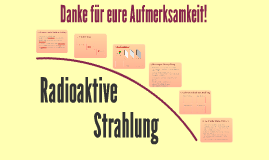 Copy of Radioaktive Strahlung