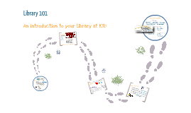 Copy of Open Bibliographic Instruction Session