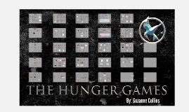 Chapters 1-27 Hunger Games Unit Plan