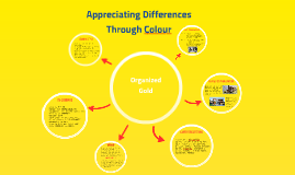 Appreciating Differences Through Colour: Organized Gold