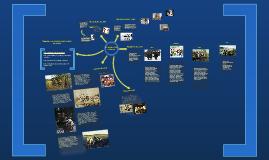 Проект 1812. Жизнь крестьян в 19 веке