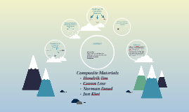 Copy of Composite Materials