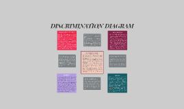 DISCRIMINATION DIAGRAM