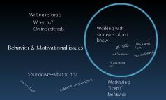 Behavior & motivational issues
