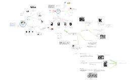Copy of Industrialization