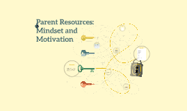 Parent Resources: Mindset and Motivation