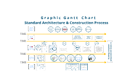 Graphic Gantt Chart