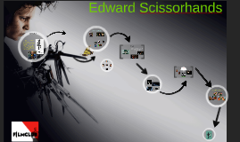 Copy of Edward Scissorhands