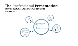 Copy of The Professional Presentation ATC/ATD 2013