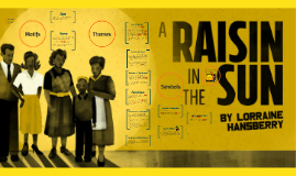 Themes in 'A Raisin in the Sun'