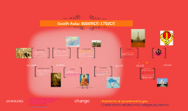 Copy of South Asia: 8000BCE-1750CE