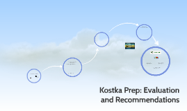 Kostka Prep: Evaluation and Recommendations