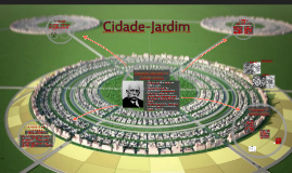 Cidade-Jardim