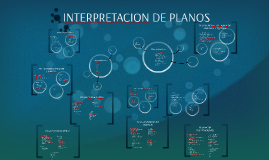 Copy of INTERPRETACION DE PLANOS