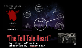 """""""The Tell Tale Heart"""""""