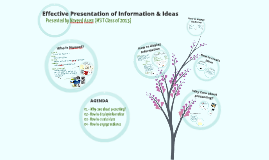 Effective Presentation of Information & Ideas - MSIT