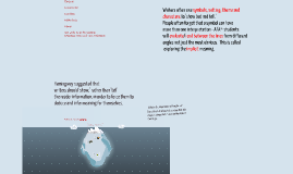 Symbolism and the iceberg