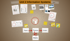Unit 2 2014 Information Systems