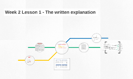 Week 2 Lesson 1 - The written explanation