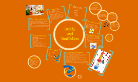 Food Safety and Sanitation (kitchen hazards) by zohair