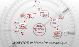 CHAPITRE 9: Mémoire sémantique