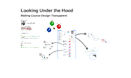 Under the Hood Design Features