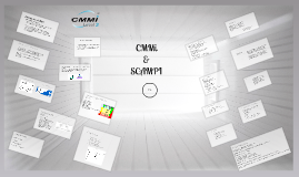 Copy of CMMi-SCAMPI