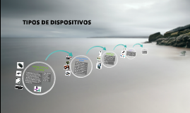 TIPOS DE DISPOSITIVOS