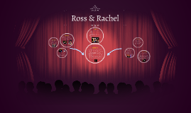 Copy of Ross and Rachel Relationship Project