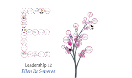 Copy of Leadership 12