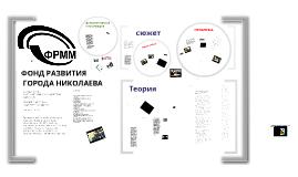 Copy of Формула успеха кампаний гражданского действия