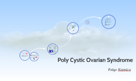 Poly cystic Ovarian Syndrome
