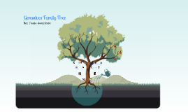 Gonsalves Family Tree