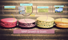 MAP Growth & Goals