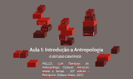 Aula 1: Introdução a Antropologia