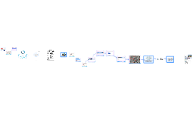 Copy of Copy of DATOS
