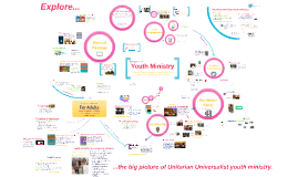 The Big Picture of Youth Ministry