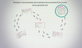 Copy of Corrección de los errores en la expresión oral