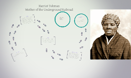 Harriet Tubman: Mother Of The Underground Railroad
