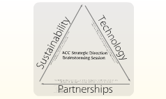 ACC Strategic Direction Brainstorming Session