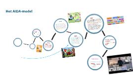 Copy of AIDA-model