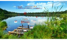 Napowietrzanie wód zbiorników wodnych z zastosowaniem OZE - OSA 2016