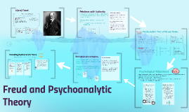 Copy of Freud and Psychoanalytic Theory