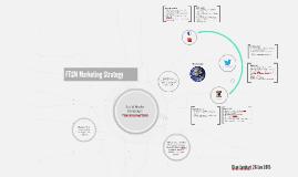 FTSM Marketing Strategy: Social Media Campaign
