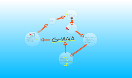Global Health - Ghana 2