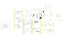Copy of Teaching Across Proficiency Levels