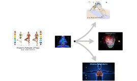 Copy of Anatomía Aplicada  al Yoga