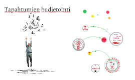 Tapahtuman budjetointi