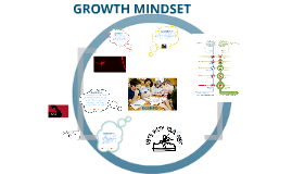Growing Your Mind #4