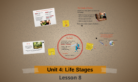 Copy of Unit 4: Lesson 8
